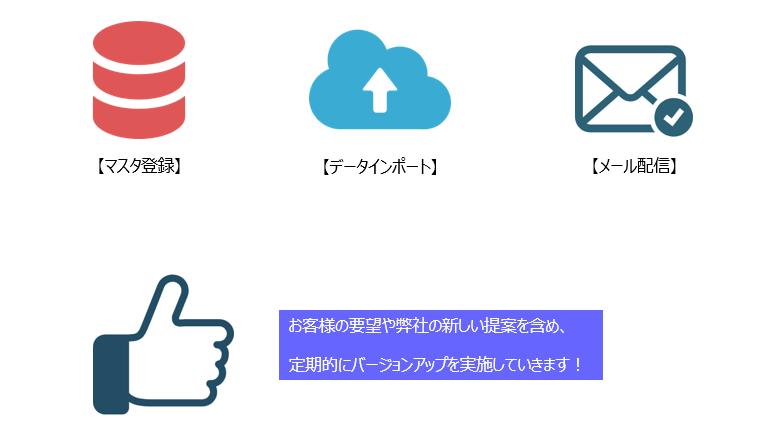 IPDrive多彩な機能