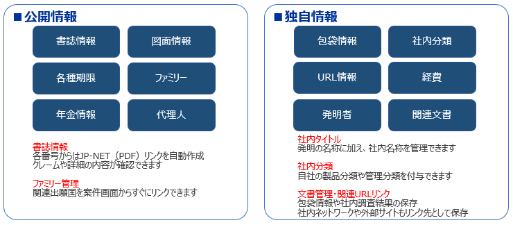 IPDrive案件管理項目