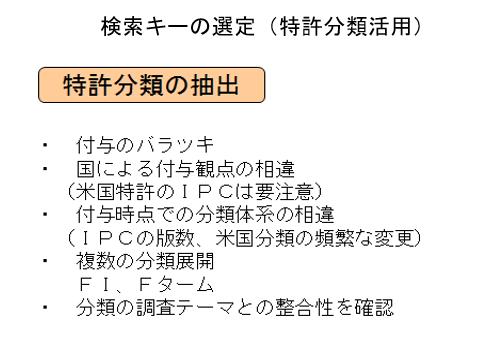 検索キーの選定(特許分類活用)