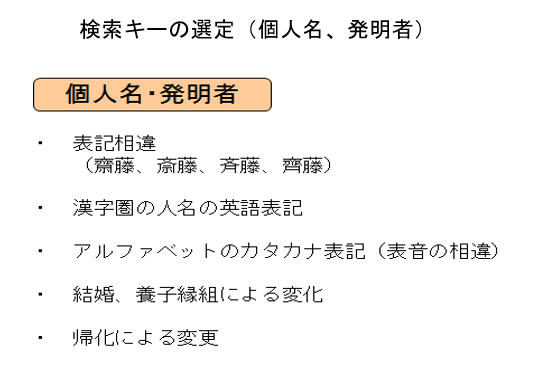 検索キーの選定(個人名・発明者)