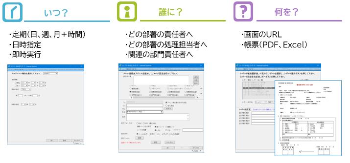 IP Visionメール自動配信機能