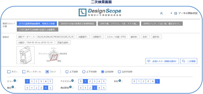 Design Scope二次検索画面
