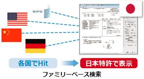 海外特許ファミリーベース検索