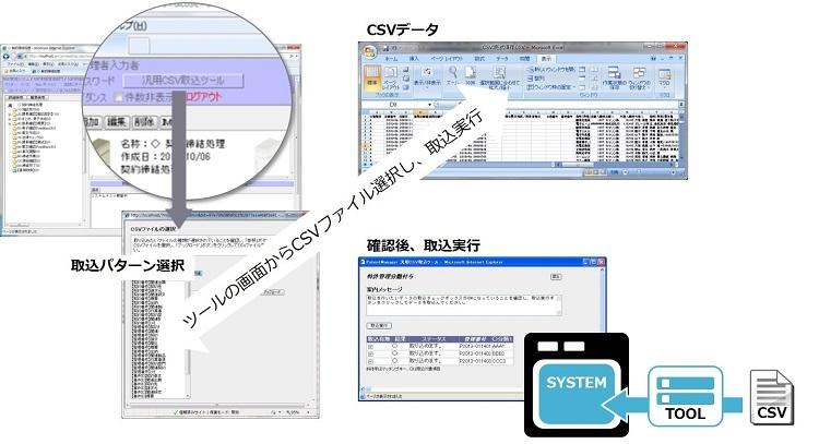 汎用CSVデータ取込ツール