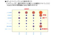 2013年度の活動実績