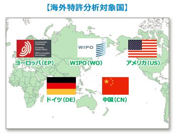 海外対応国